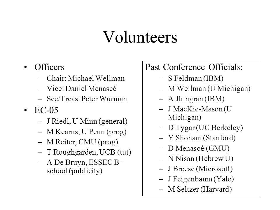 Volunteers Officers –Chair: Michael Wellman –Vice: Daniel Menascé –Sec/Treas: Peter Wurman EC-05 –J Riedl, U Minn (general) –M Kearns, U Penn (prog) –M Reiter, CMU (prog) –T Roughgarden, UCB (tut) –A De Bruyn, ESSEC B- school (publicity) Past Conference Officials: –S Feldman (IBM) –M Wellman (U Michigan) –A Jhingran (IBM) –J MacKie-Mason (U Michigan) –D Tygar (UC Berkeley) –Y Shoham (Stanford) –D Menasc é (GMU) –N Nisan (Hebrew U) –J Breese (Microsoft) –J Feigenbaum (Yale) –M Seltzer (Harvard)