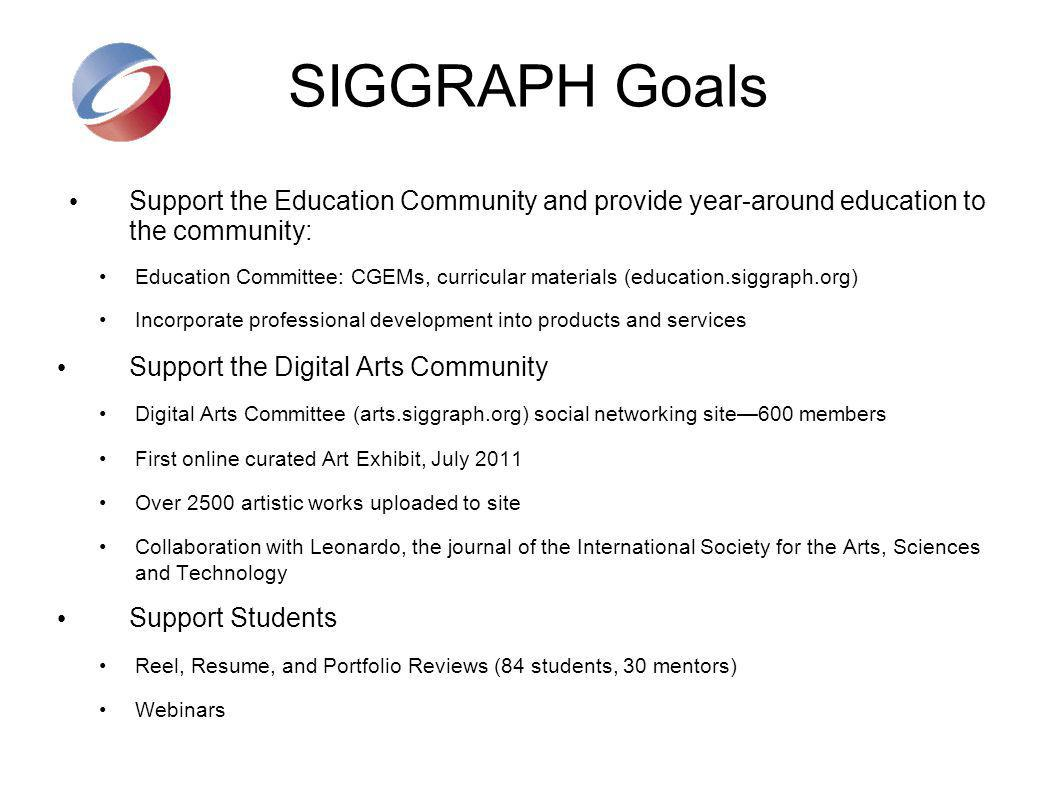 SIGGRAPH Goals Support the Education Community and provide year-around education to the community: Education Committee: CGEMs, curricular materials (education.siggraph.org) Incorporate professional development into products and services Support the Digital Arts Community Digital Arts Committee (arts.siggraph.org) social networking site600 members First online curated Art Exhibit, July 2011 Over 2500 artistic works uploaded to site Collaboration with Leonardo, the journal of the International Society for the Arts, Sciences and Technology Support Students Reel, Resume, and Portfolio Reviews (84 students, 30 mentors) Webinars