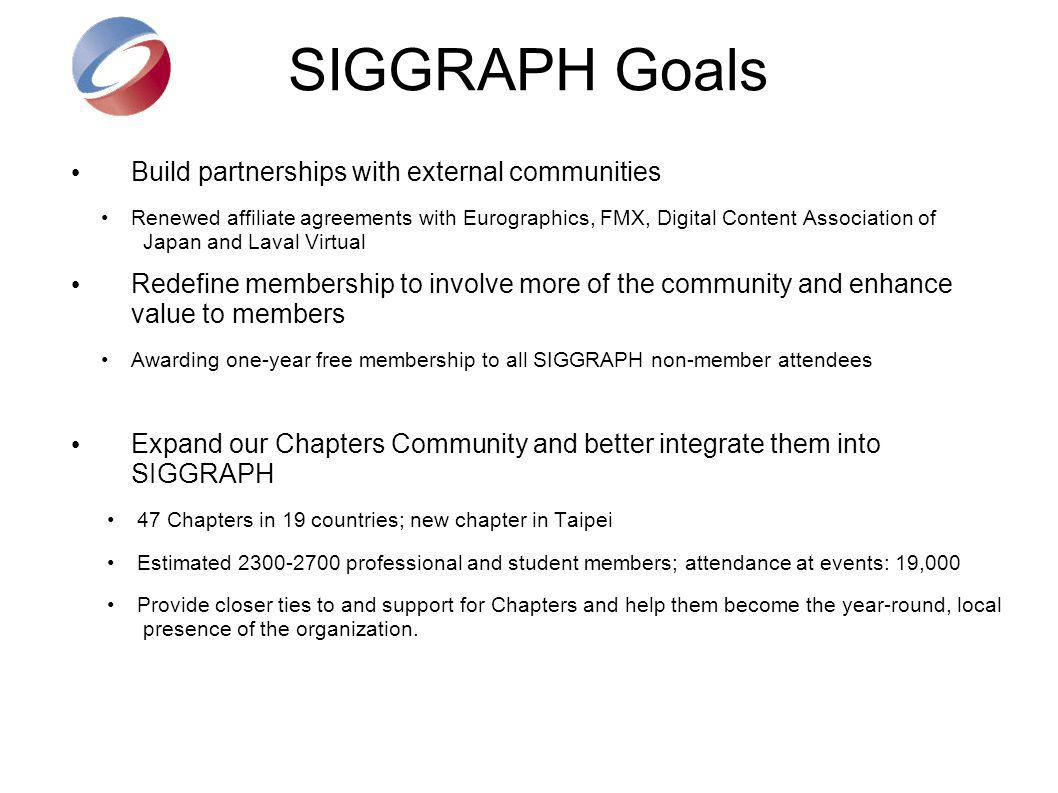 SIGGRAPH Goals Build partnerships with external communities Renewed affiliate agreements with Eurographics, FMX, Digital Content Association of Japan and Laval Virtual Redefine membership to involve more of the community and enhance value to members Awarding one-year free membership to all SIGGRAPH non-member attendees Expand our Chapters Community and better integrate them into SIGGRAPH 47 Chapters in 19 countries; new chapter in Taipei Estimated 2300-2700 professional and student members; attendance at events: 19,000 Provide closer ties to and support for Chapters and help them become the year-round, local presence of the organization.