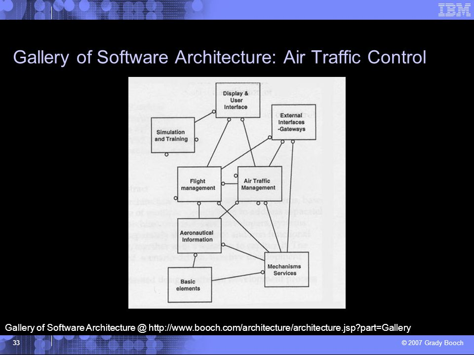 © 2007 Grady Booch 33 Gallery of Software Architecture: Air Traffic Control Gallery of Software Architecture @ http://www.booch.com/architecture/archi
