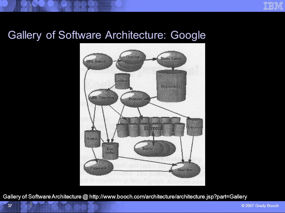© 2007 Grady Booch 37 Gallery of Software Architecture: Google Gallery of Software Architecture @ http://www.booch.com/architecture/architecture.jsp?p