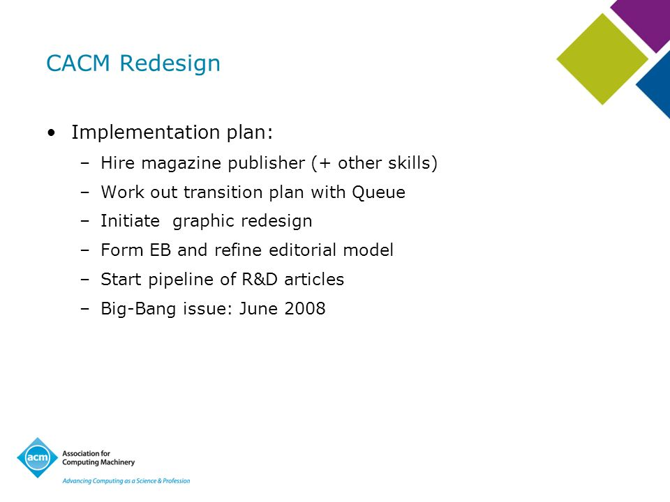 CACM Redesign Implementation plan: –Hire magazine publisher (+ other skills) –Work out transition plan with Queue –Initiate graphic redesign –Form EB