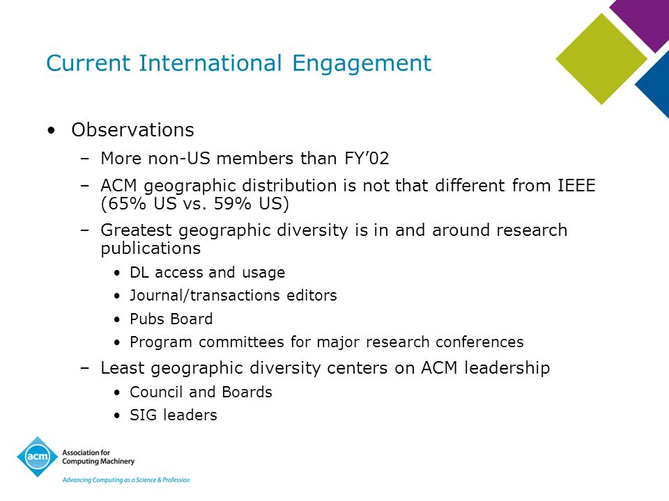 Current International Engagement Observations –More non-US members than FY02 –ACM geographic distribution is not that different from IEEE (65% US vs.