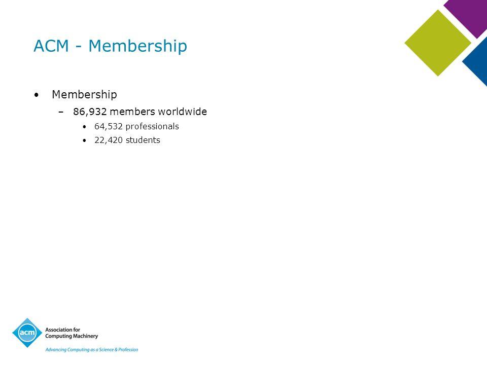 ACM - Membership Membership –86,932 members worldwide 64,532 professionals 22,420 students