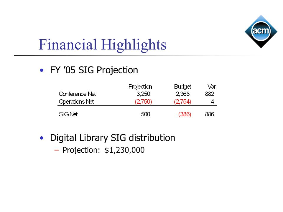 Financial Highlights FY 05 SIG Projection Digital Library SIG distribution Projection: $1,230,000