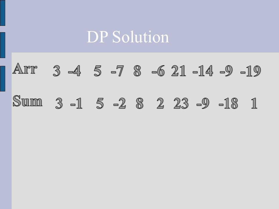 DP Solution