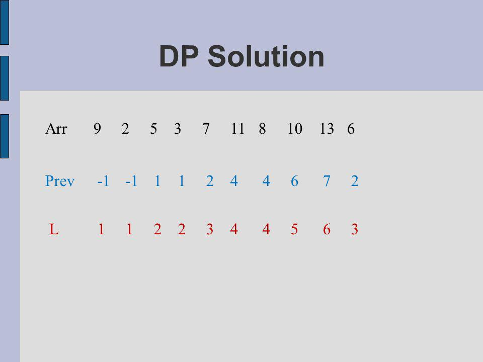 DP Solution 952Arr3117813106 1 Prev1424762 121L2434653