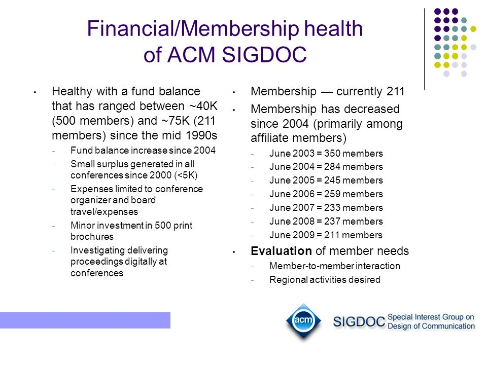 Financial/Membership health of ACM SIGDOC Healthy with a fund balance that has ranged between ~40K (500 members) and ~75K (211 members) since the mid