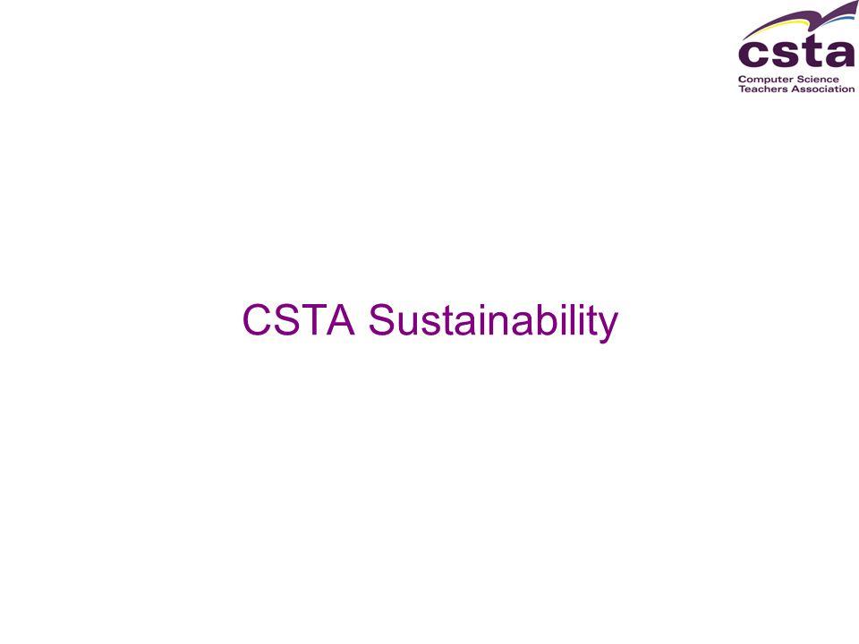 CSTA Sustainability