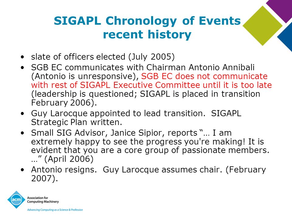 SIGAPL Chronology of Events recent history slate of officers elected (July 2005) SGB EC communicates with Chairman Antonio Annibali (Antonio is unresp