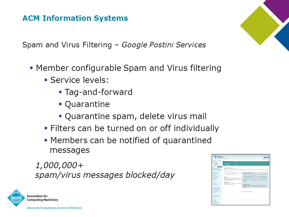 ACM Information Systems Spam and Virus Filtering – Google Postini Services Member configurable Spam and Virus filtering Service levels: Tag-and-forward Quarantine Quarantine spam, delete virus mail Filters can be turned on or off individually Members can be notified of quarantined messages 1,000,000+ spam/virus messages blocked/day