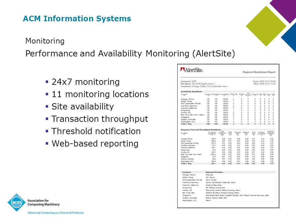 ACM Information Systems Monitoring Performance and Availability Monitoring (AlertSite) 24x7 monitoring 11 monitoring locations Site availability Transaction throughput Threshold notification Web-based reporting