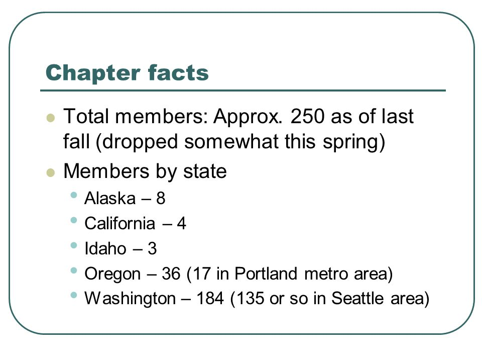 Chapter facts Total members: Approx.