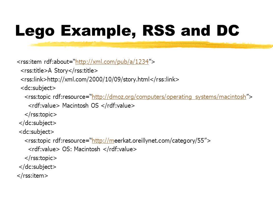 Lego Example, RSS and DC http://xml.com/pub/a/1234 A Story http://xml.com/2000/10/09/story.html http://dmoz.org/computers/operating_systems/macintosh Macintosh OS http://m OS: Macintosh