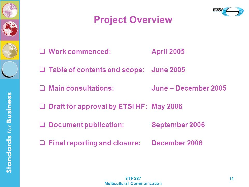 STF 287 Multicultural Communication 14 Project Overview Work commenced: April 2005 Table of contents and scope: June 2005 Main consultations: June – December 2005 Draft for approval by ETSI HF: May 2006 Document publication: September 2006 Final reporting and closure: December 2006