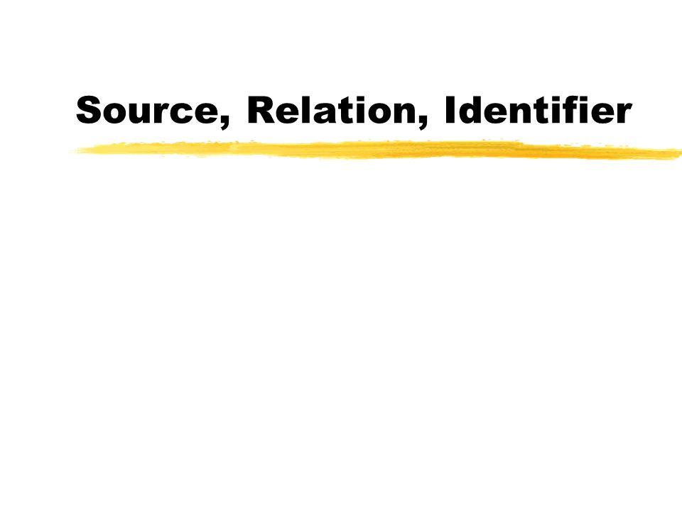 Source, Relation, Identifier