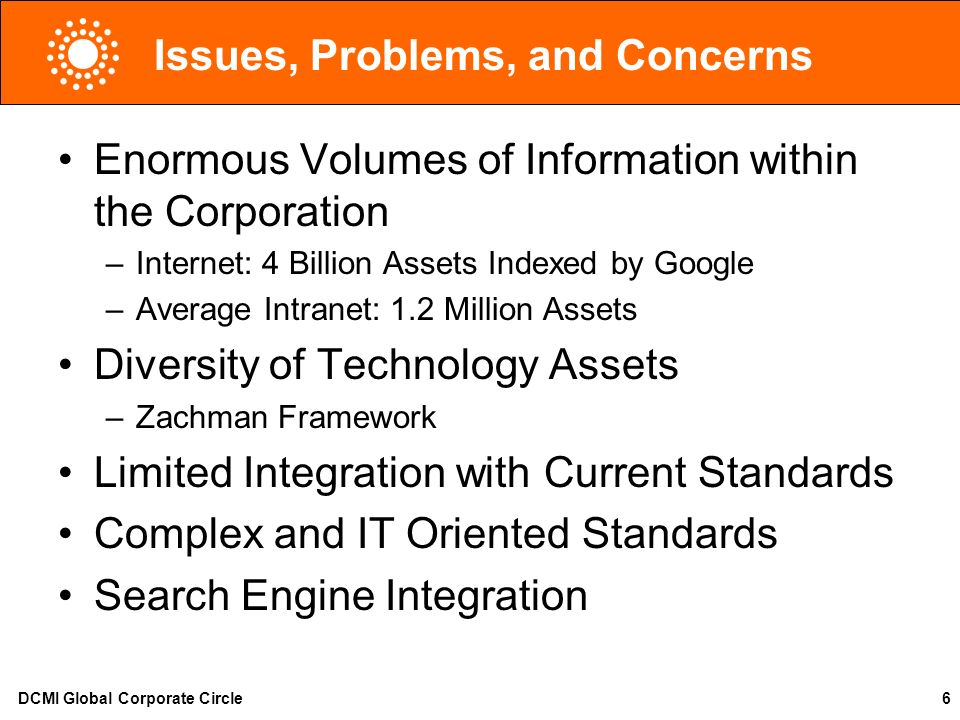 DCMI Global Corporate Circle6 Issues, Problems, and Concerns Enormous Volumes of Information within the Corporation –Internet: 4 Billion Assets Indexed by Google –Average Intranet: 1.2 Million Assets Diversity of Technology Assets –Zachman Framework Limited Integration with Current Standards Complex and IT Oriented Standards Search Engine Integration