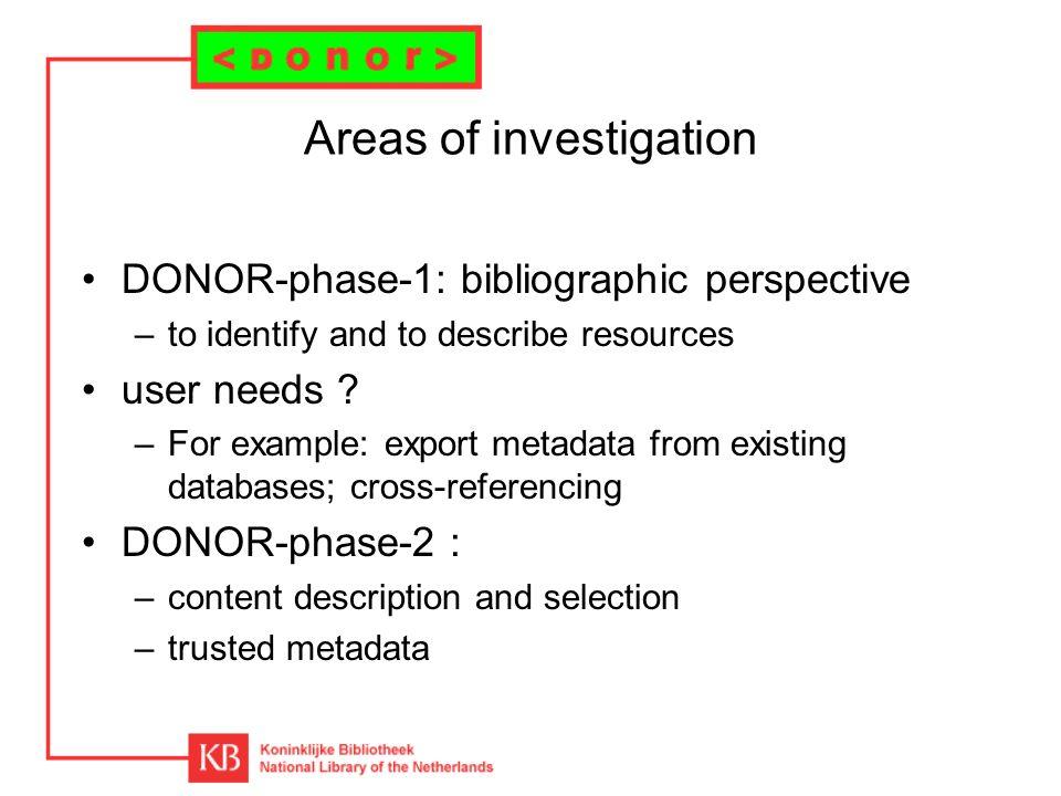Areas of investigation Metadata Granularity Versioning URL-management Identification
