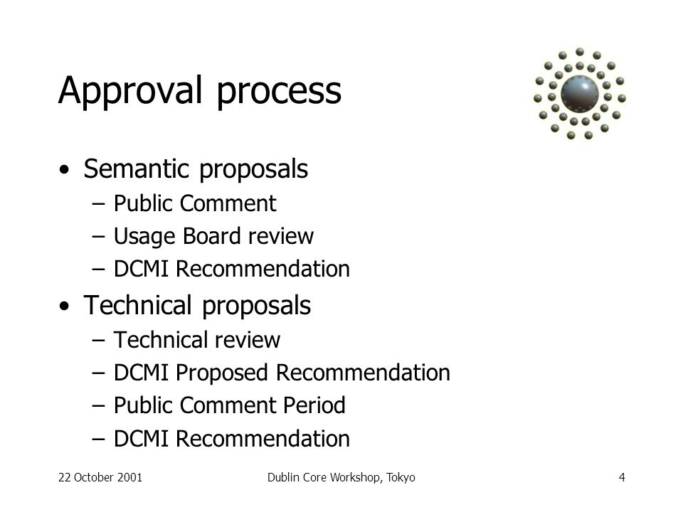 22 October 2001Dublin Core Workshop, Tokyo4 Approval process Semantic proposals –Public Comment –Usage Board review –DCMI Recommendation Technical proposals –Technical review –DCMI Proposed Recommendation –Public Comment Period –DCMI Recommendation