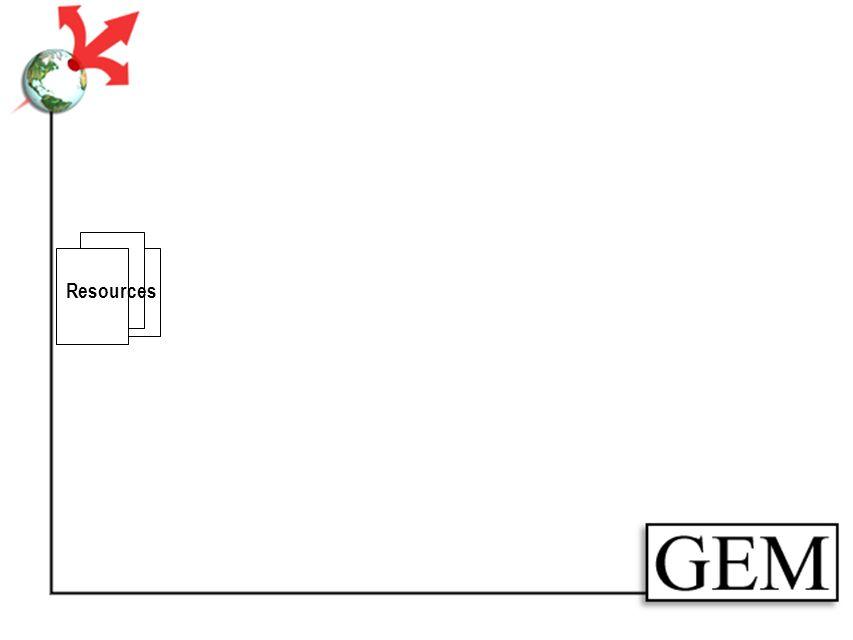 Model for Distributing GEM Metadata– GEM Tools