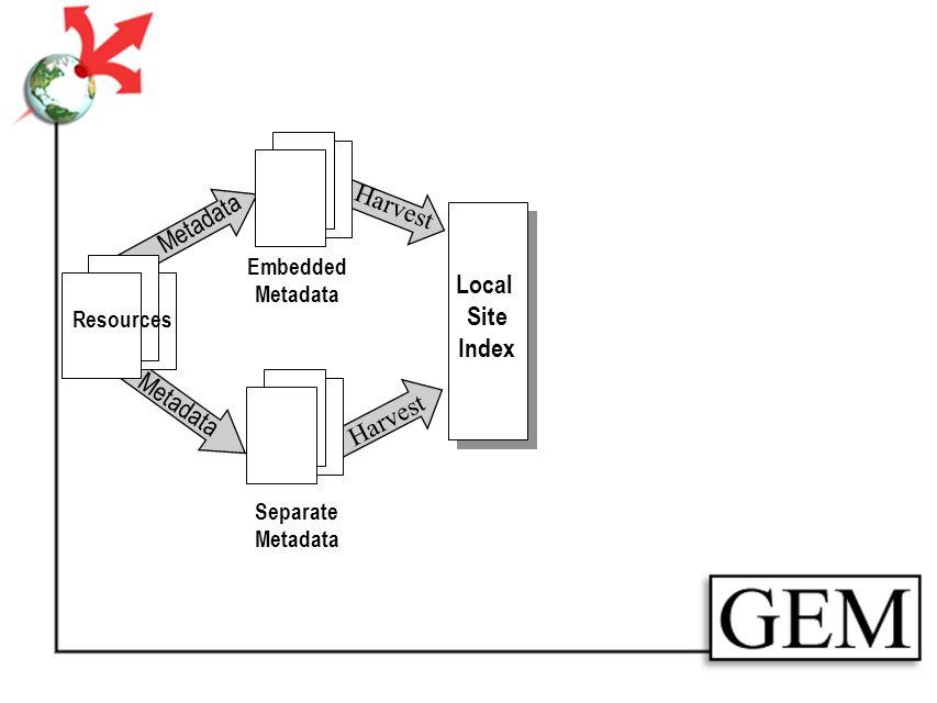 Separate Metadata Embedded Metadata