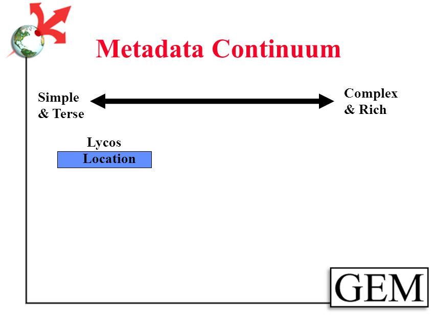 Metadata Continuum Simple & Terse Complex & Rich