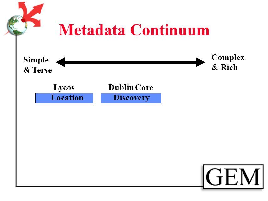 Metadata Continuum Simple & Terse Complex & Rich Lycos Location