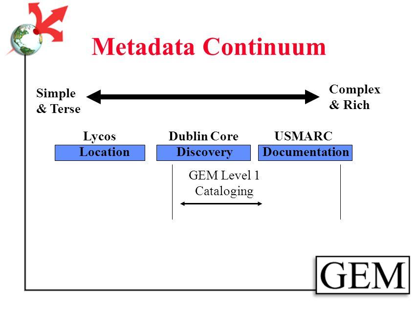 Metadata Continuum Simple & Terse Complex & Rich LycosDublin CoreUSMARC LocationDiscoveryDocumentation