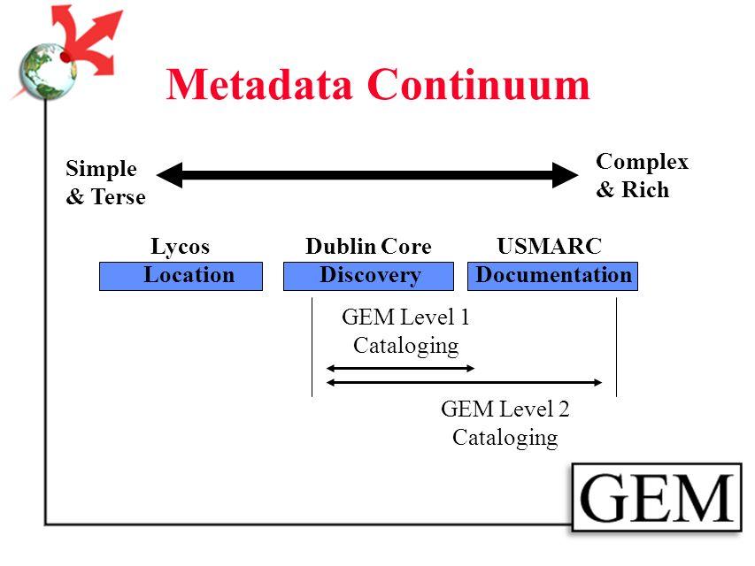 Metadata Continuum Simple & Terse Complex & Rich LycosDublin CoreUSMARC LocationDiscoveryDocumentation GEM Level 1 Cataloging
