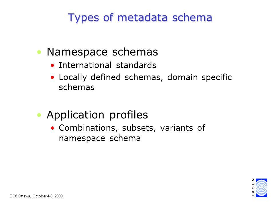 DC8 Ottawa, October 4-6, 2000 Types of metadata schema Namespace schemas International standards Locally defined schemas, domain specific schemas Application profiles Combinations, subsets, variants of namespace schema