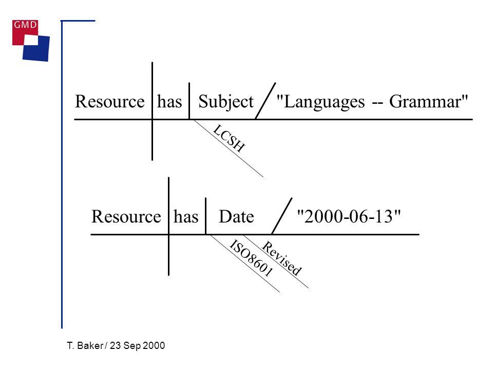 T. Baker / 23 Sep 2000 ResourcehasDate