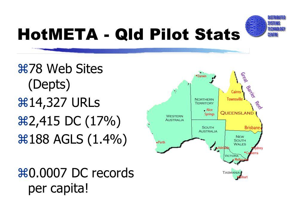 HotMETA - Qld Pilot Stats z78 Web Sites (Depts) z14,327 URLs z2,415 DC (17%) z188 AGLS (1.4%) z0.0007 DC records per capita!