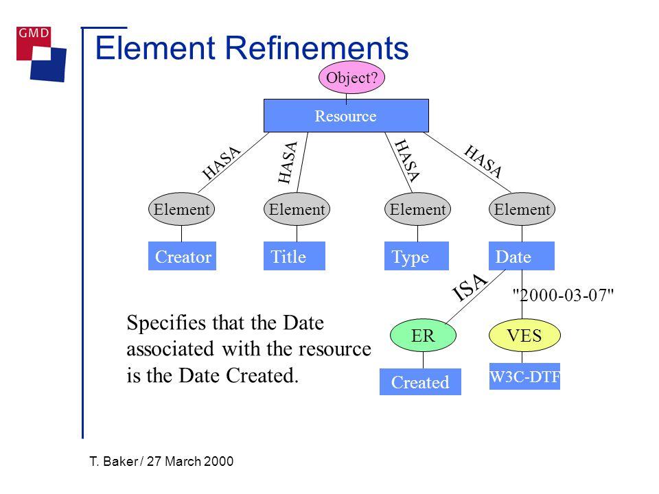T. Baker / 27 March 2000 Element Refinements Element Object.