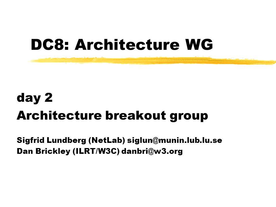 DC8: Architecture WG day 2 Architecture breakout group Sigfrid Lundberg (NetLab) siglun@munin.lub.lu.se Dan Brickley (ILRT/W3C) danbri@w3.org