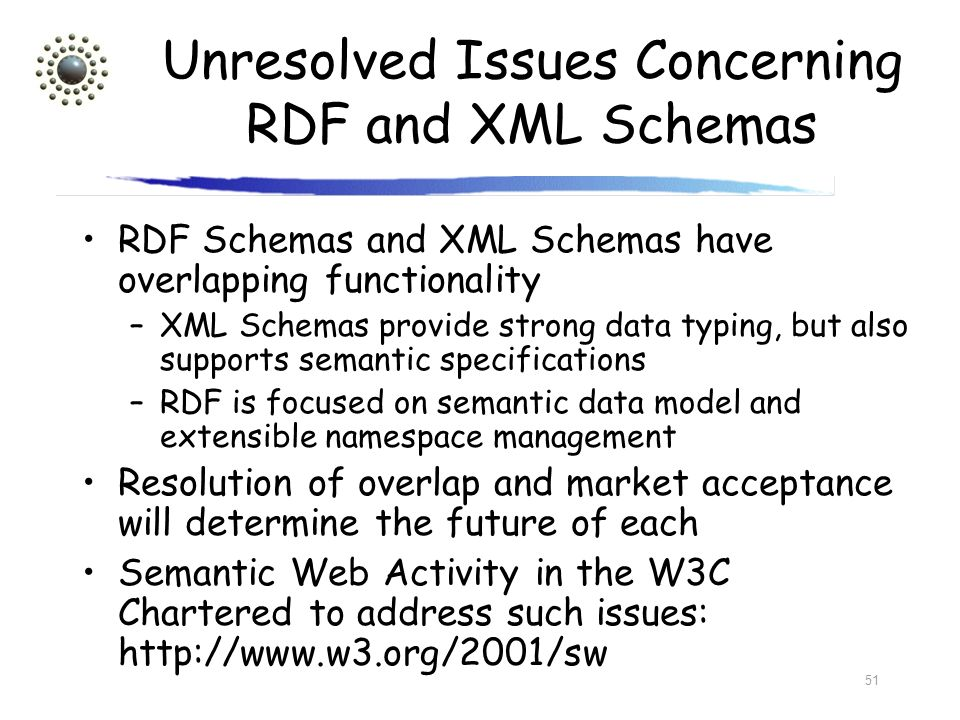51 Unresolved Issues Concerning RDF and XML Schemas RDF Schemas and XML Schemas have overlapping functionality –XML Schemas provide strong data typing