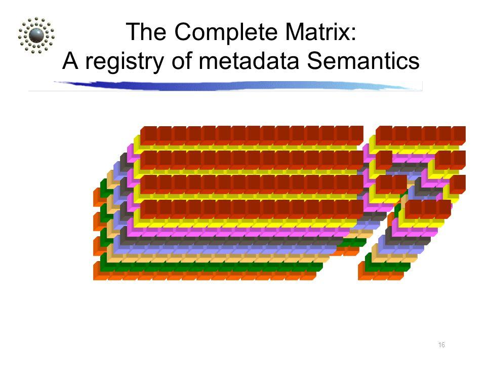 16 The Complete Matrix: A registry of metadata Semantics