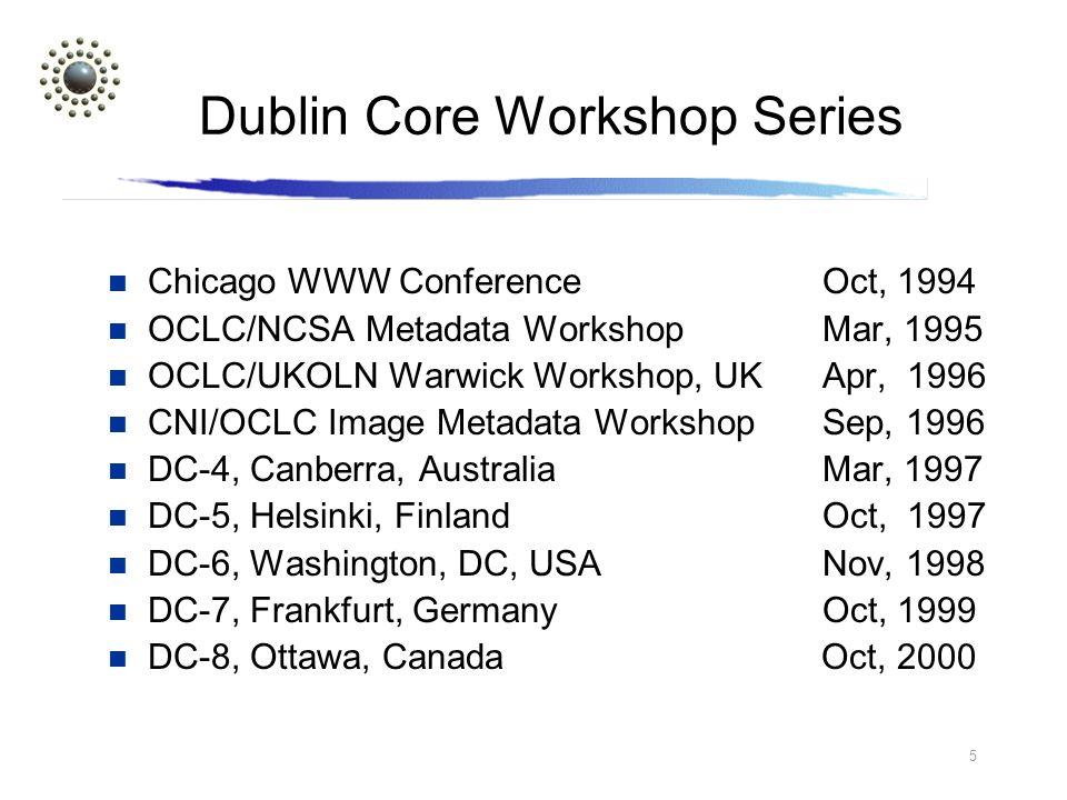 5 Dublin Core Workshop Series Chicago WWW Conference Oct, 1994 OCLC/NCSA Metadata Workshop Mar, 1995 OCLC/UKOLN Warwick Workshop, UKApr, 1996 CNI/OCLC