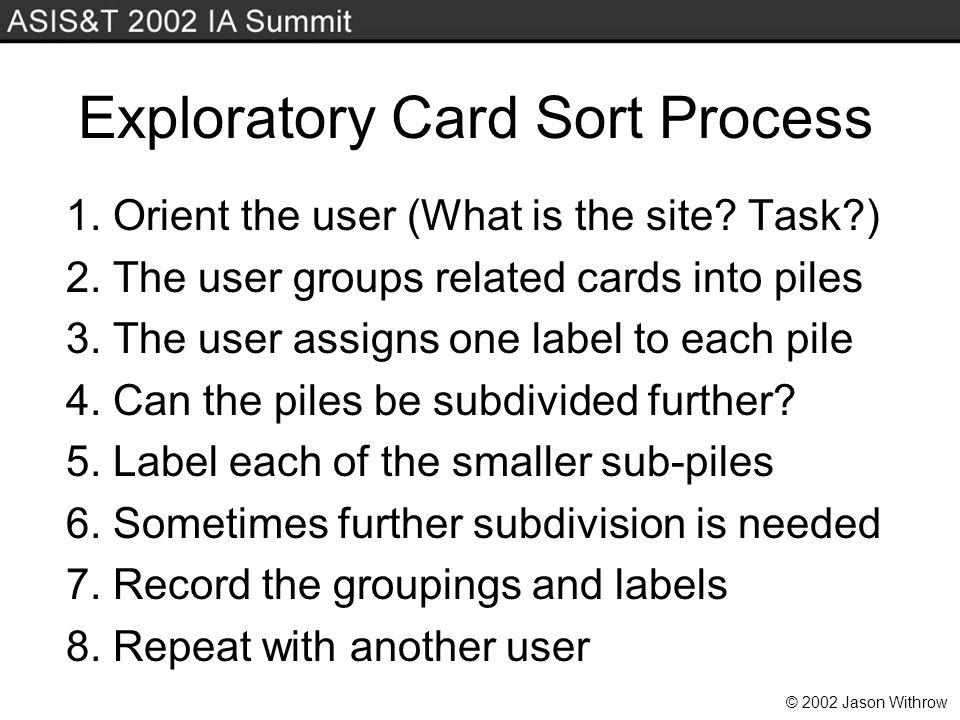 © 2002 Jason Withrow Exploratory Card Sort Process 1.