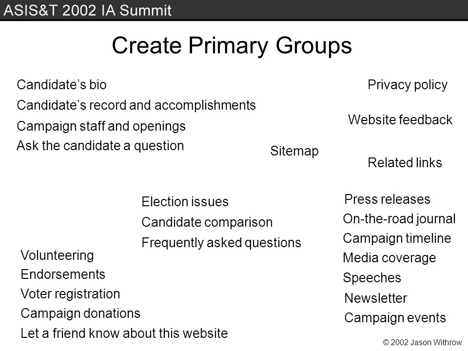 © 2002 Jason Withrow Create Primary Groups Candidates bio Candidates record and accomplishments On-the-road journal Campaign timeline Media coverage Candidate comparison Speeches Privacy policy Newsletter Endorsements Voter registration Campaign donations Website feedback Let a friend know about this website Election issues Related links Frequently asked questions Sitemap Volunteering Campaign staff and openings Campaign events Ask the candidate a question Press releases