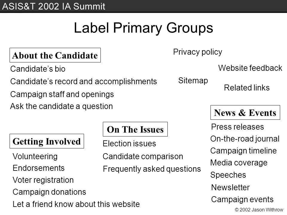 © 2002 Jason Withrow Label Primary Groups Candidates bio Candidates record and accomplishments On-the-road journal Campaign timeline Media coverage Candidate comparison Speeches Newsletter Endorsements Voter registration Campaign donations Let a friend know about this website Election issues Frequently asked questions Volunteering Campaign staff and openings Campaign events Ask the candidate a question Press releases Getting Involved About the Candidate Privacy policy Website feedback Related links Sitemap News & Events On The Issues
