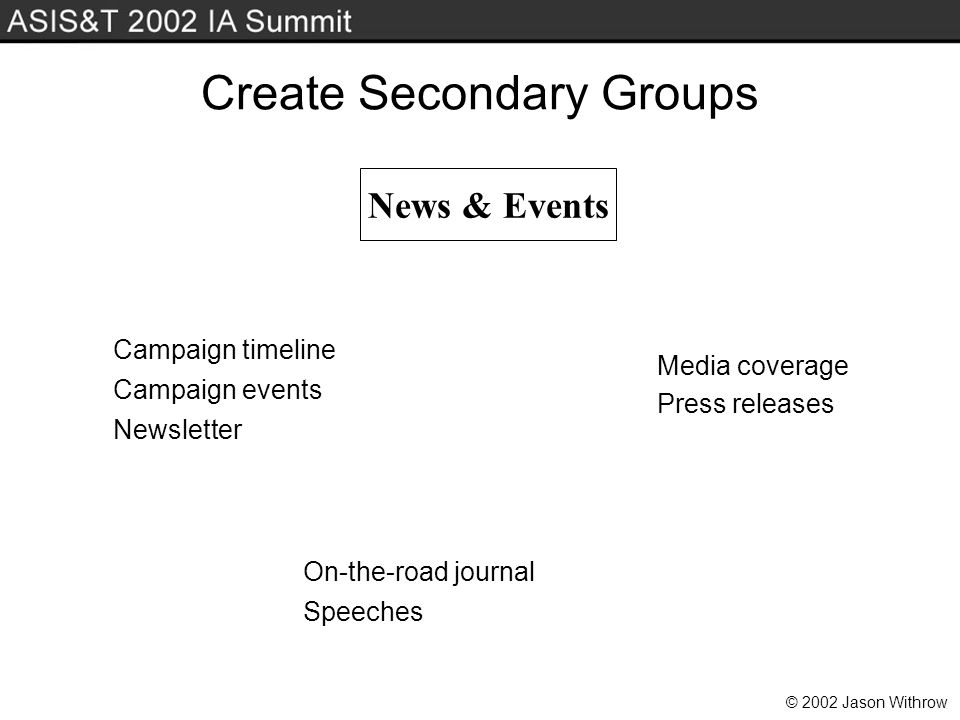 © 2002 Jason Withrow Create Secondary Groups On-the-road journal Campaign timeline Media coverage Speeches Newsletter Campaign events Press releases News & Events