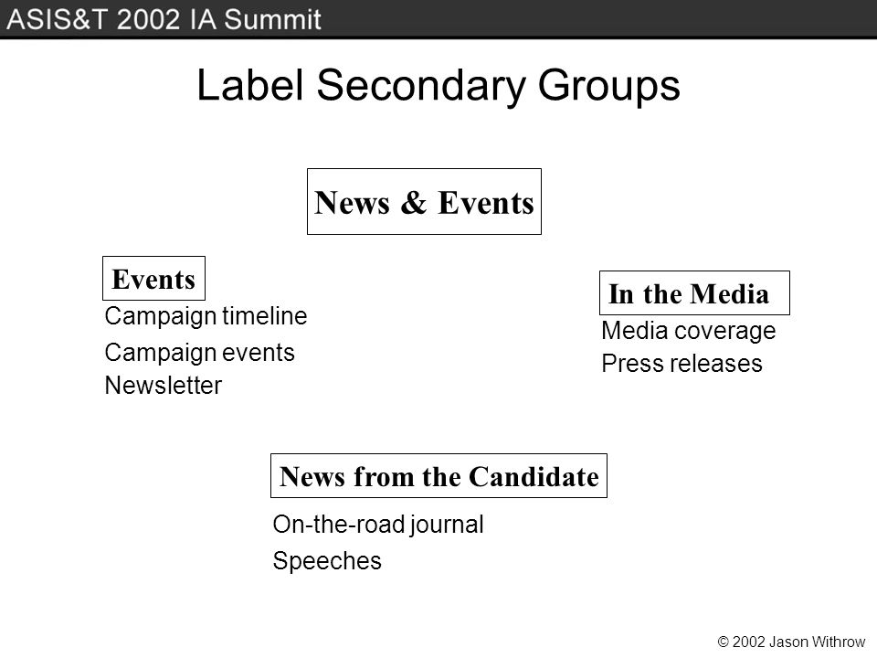 © 2002 Jason Withrow Label Secondary Groups On-the-road journal Campaign timeline Media coverage Speeches Newsletter Campaign events Press releases News & Events News from the Candidate Events In the Media