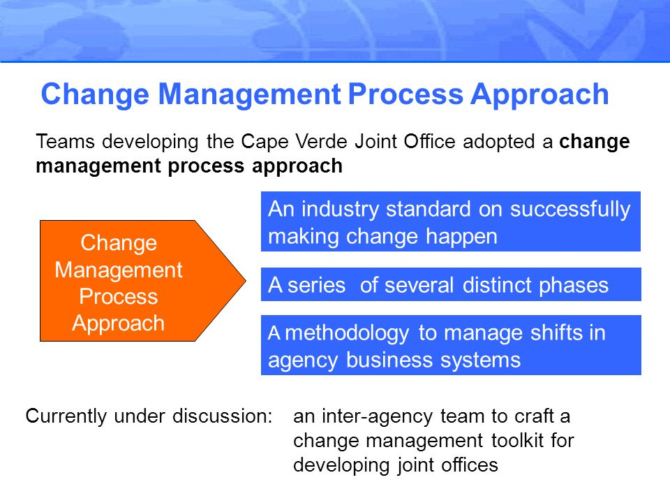 Change Management Process Approach Teams developing the Cape Verde Joint Office adopted a change management process approach A methodology to manage shifts in agency business systems An industry standard on successfully making change happen A series of several distinct phases Change Management Process Approach Currently under discussion: an inter-agency team to craft a change management toolkit for developing joint offices