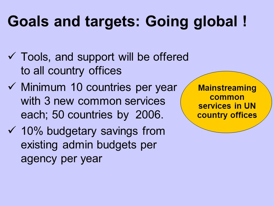 Goals and targets: Going global .