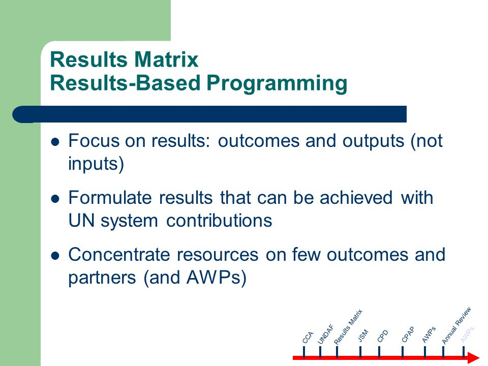 Results Matrix Results-Based Programming Focus on results: outcomes and outputs (not inputs) Formulate results that can be achieved with UN system contributions Concentrate resources on few outcomes and partners (and AWPs) CCA AWPsUNDAF Results Matrix JSM CPD CPAP Annual Review AWPs