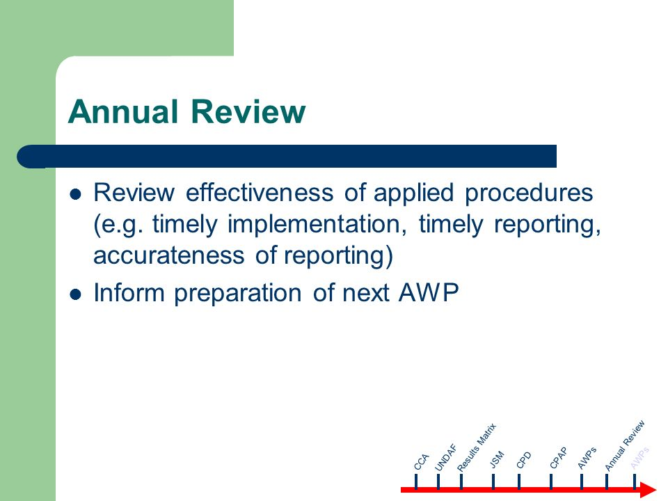 Annual Review Review effectiveness of applied procedures (e.g.