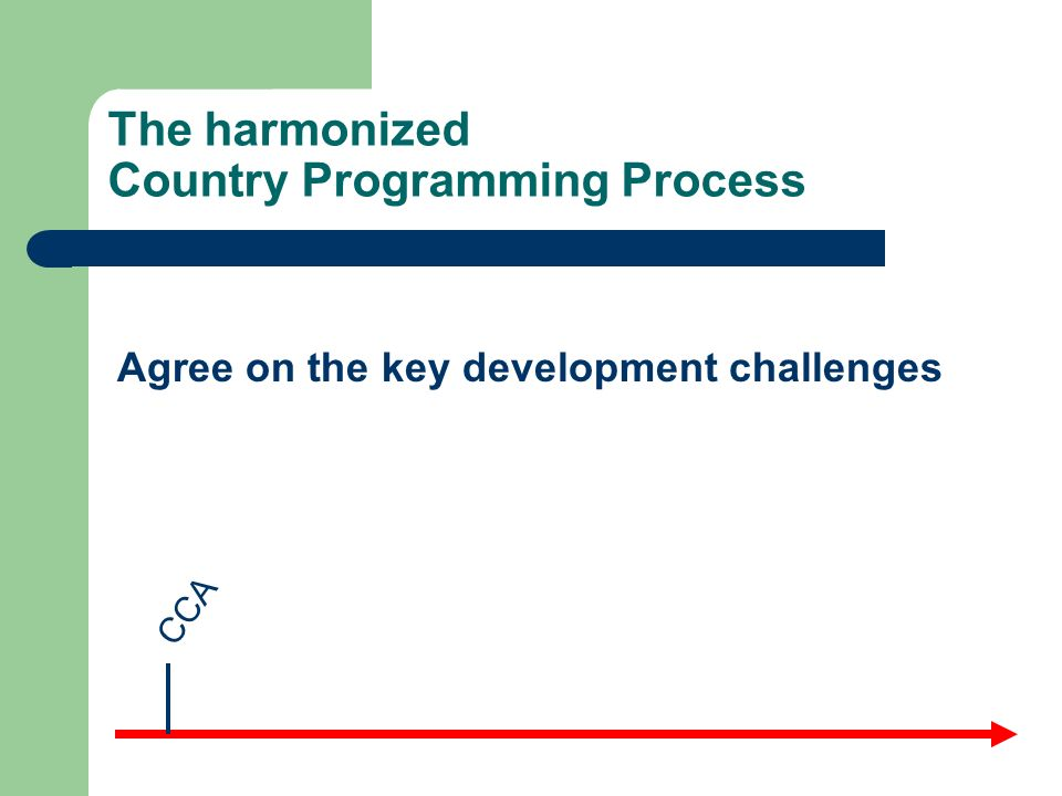The harmonized Country Programming Process CCA Agree on the key development challenges