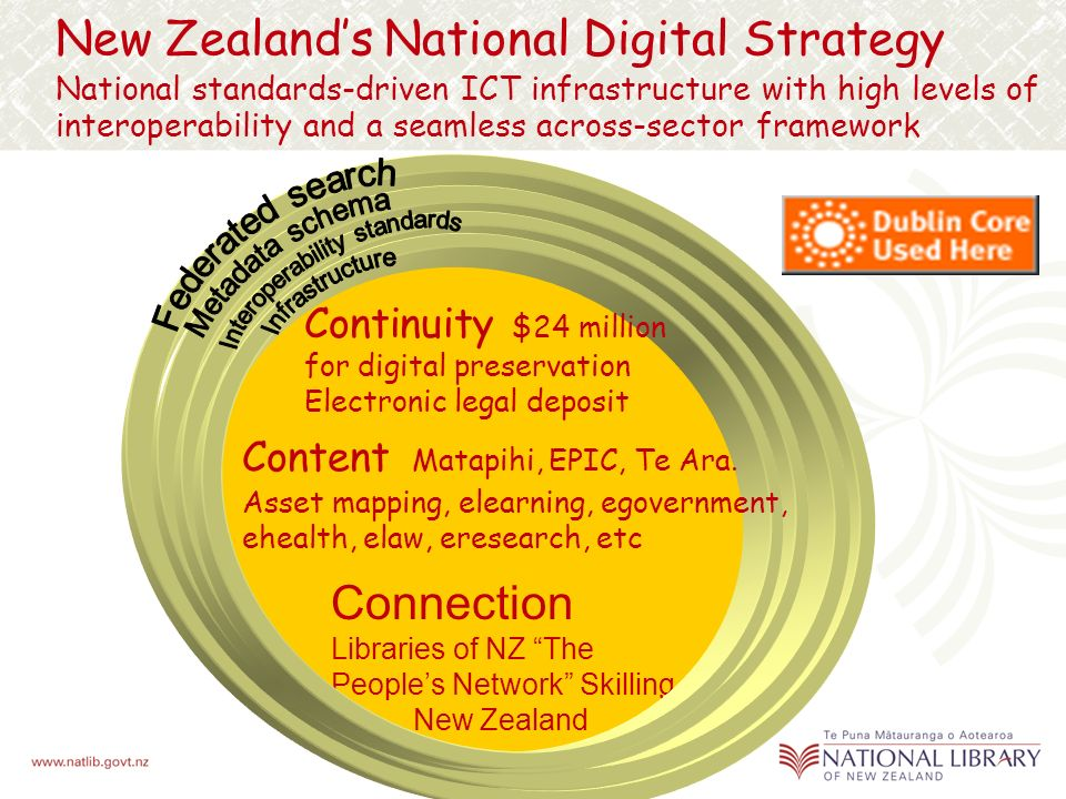 New Zealands National Digital Strategy National Library of New Zealand contribution: Communities - deliver content to public libraries and citizens ad