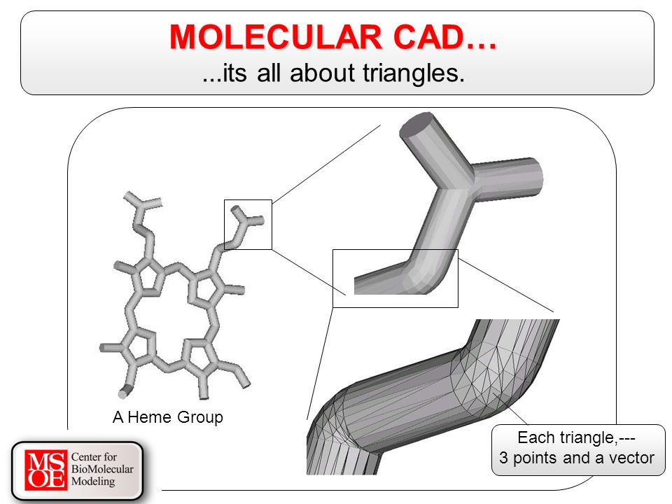 MOLECULAR CAD…...its all about triangles. A Heme Group Each triangle,--- 3 points and a vector