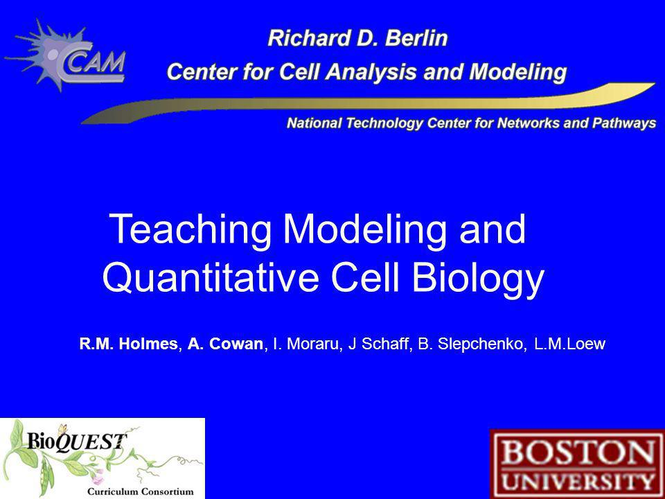 Teaching Modeling and Quantitative Cell Biology R.M.